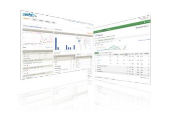 Controllo totale sull'efficacia dei tuoi investimenti pubblicitari.